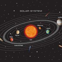O noso Sistema Solar
